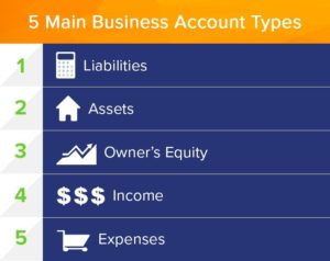 5 main business account types